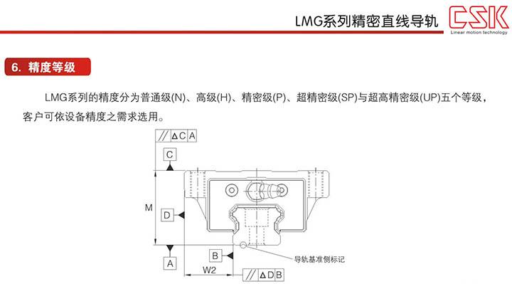 LMG系列精密直线动精度等级