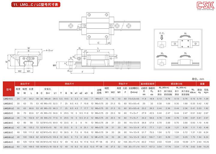 LMG系列精密直线导轨尺寸参考表