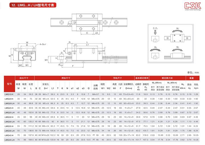 LMG系列精密直线导轨20H尺寸选型参考表