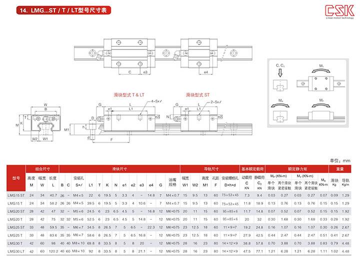 LMG系列精密直线导轨低组装法兰方形尺寸选型参考表